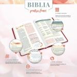 Biblia pentru femei